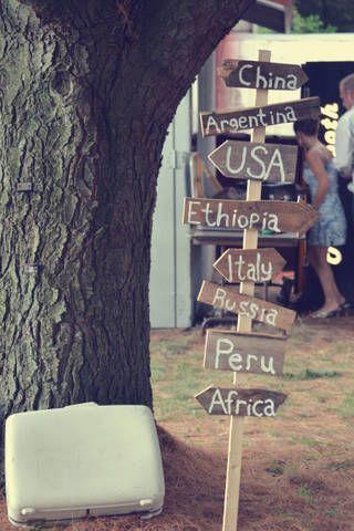 panneaux destinations mariage
