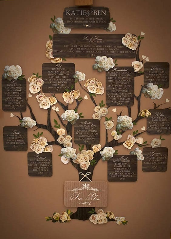 plan de table arbre roses 564